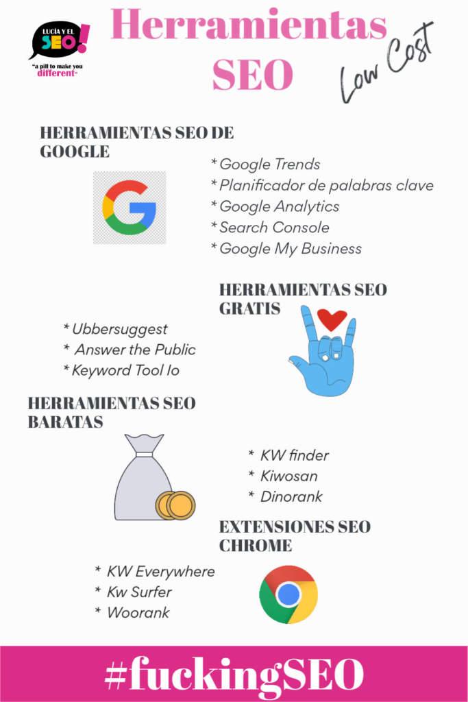 infografia herramientas seo