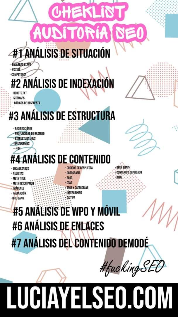 infografía análisis SEO